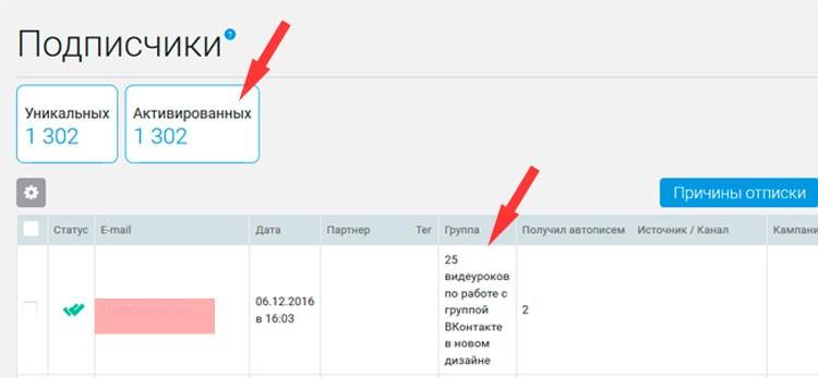 """Продвижение курса """"Зарабатываем ВКонтакте"""""""