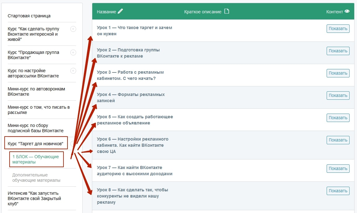 Курс по таргетированной рекламе ВКонтакте для новичков